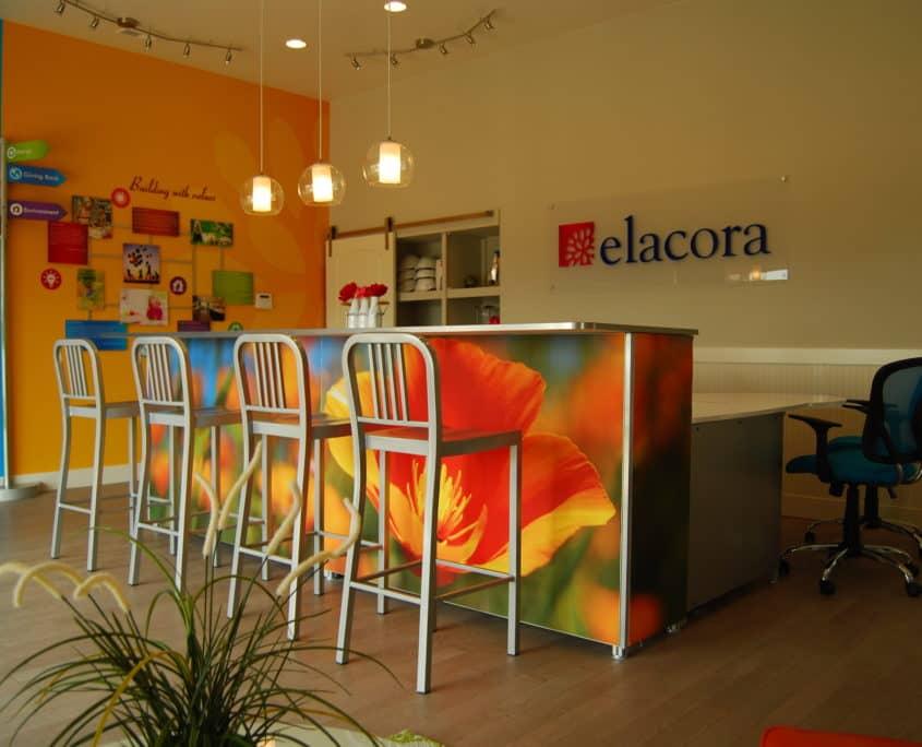 Sales Center Graphics