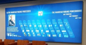 Intel uses a wall mural to tell their manufacturing process